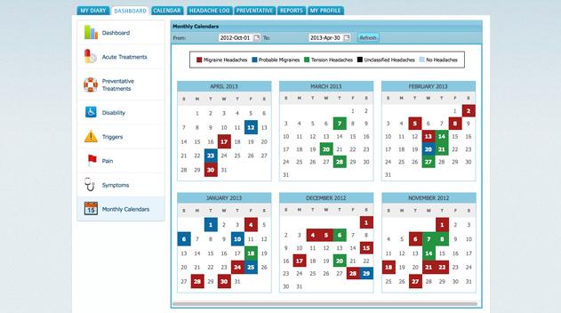 Year Calendar Jquery Plugin : Iheadache tour the dashboard calendar a year at glance