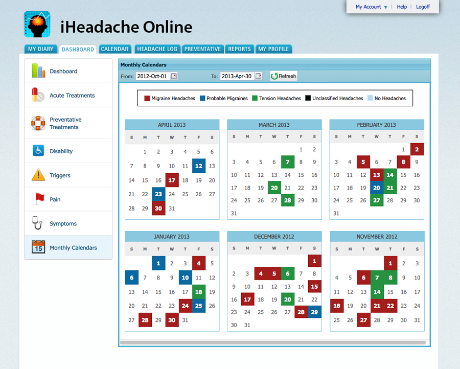 iHeadache Tour: the Dashboard Calendar - A Year at a Glance